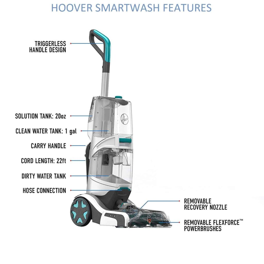 Hoover smartwash features and specifications