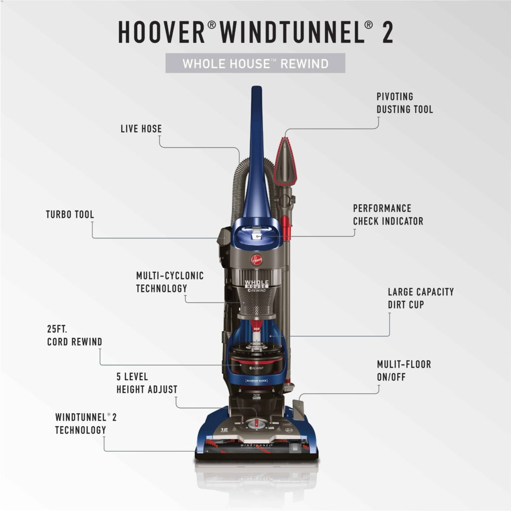 Hoover-WindTunnel-2-UH71250